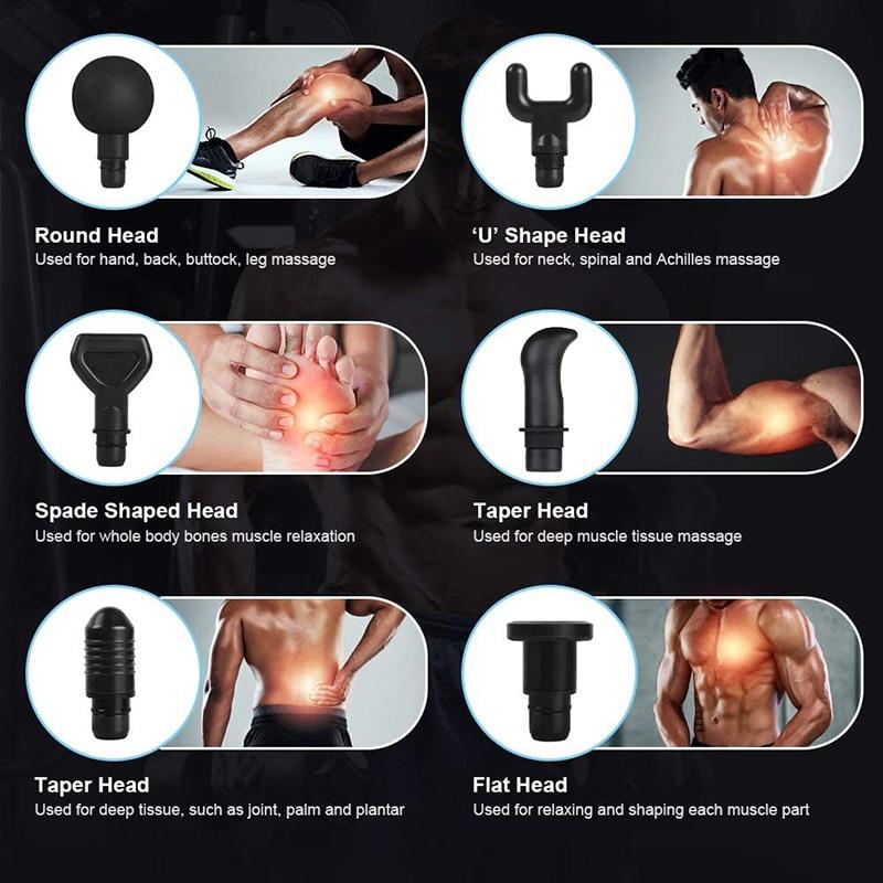 Deep Tissue Muscle Body Massage Gun - Auto Massager Pain Relief for Shoulder Back Neck
